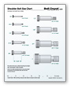 Shoulder Bolt Size Chart