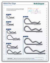 Hitch Pin Clip Size Chart