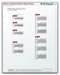 Metric Socket Button Head Screw Size Chart