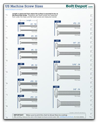 US Machine Screw Diameter and Thread Chart