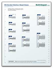 US Socket Button Head Size Chart