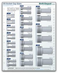 Us Socket Cap Size Chart