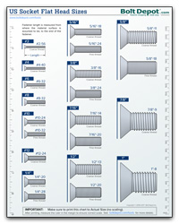 US Socket Flat Head Size Chart
